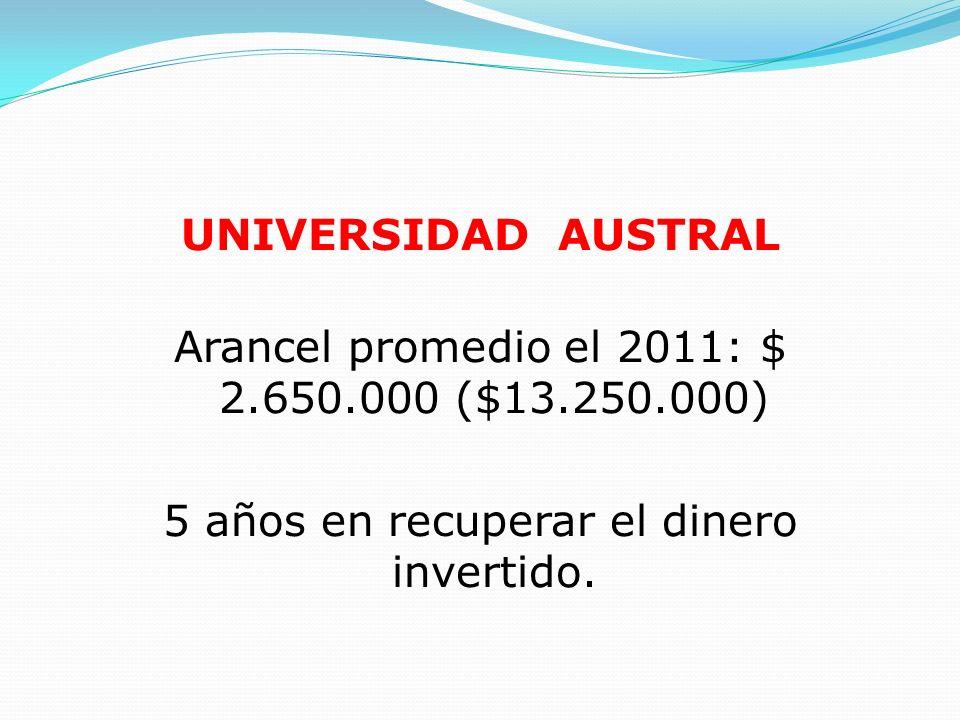 UNIVERSIDAD AUSTRAL Arancel promedio el 2011: $ 2.650.000 ($13.250.000) 5 años en recuperar el dinero invertido.