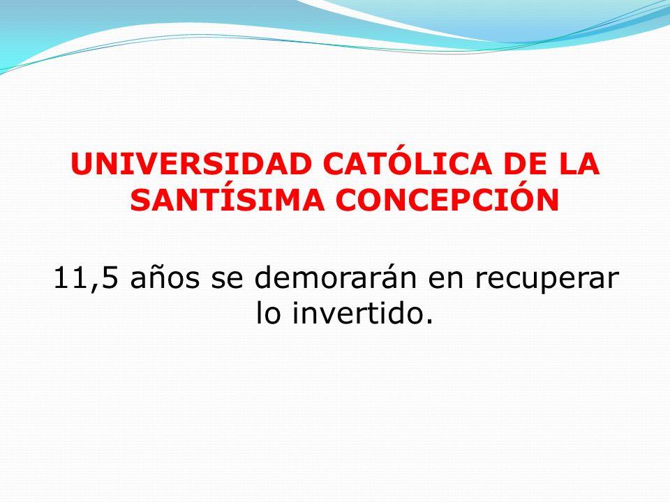 UNIVERSIDAD CATÓLICA DE LA SANTÍSIMA CONCEPCIÓN 11,5 años se demorarán en recuperar lo invertido.