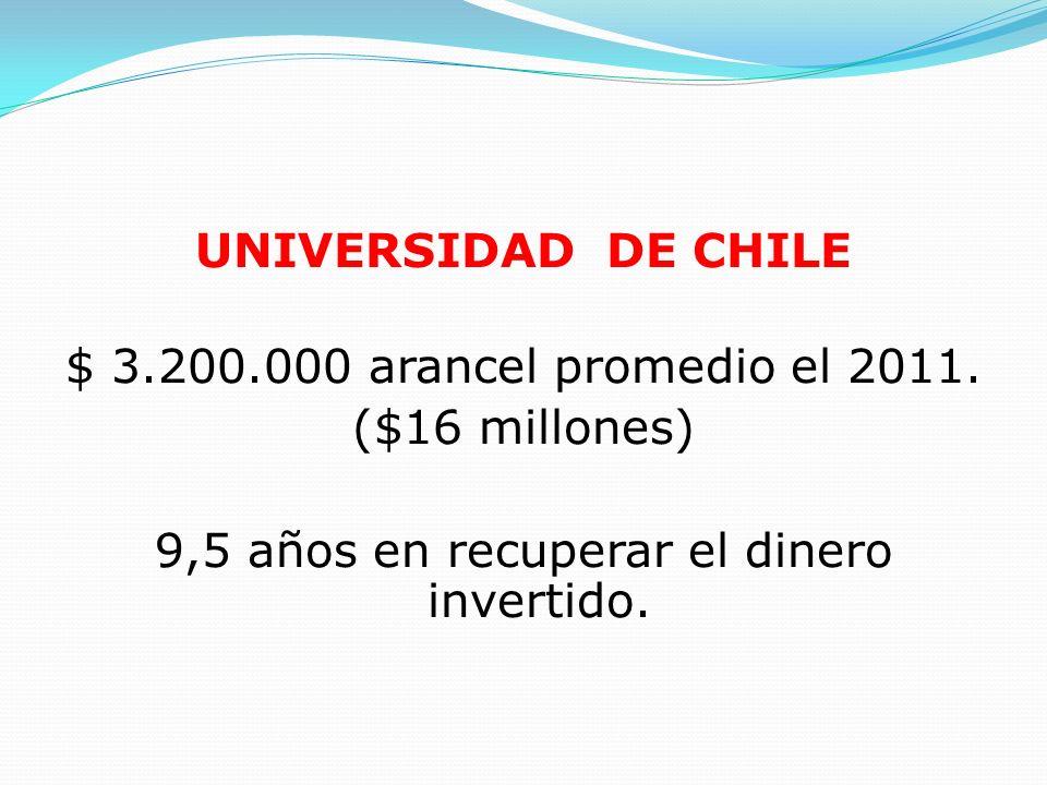 UNIVERSIDAD DE CHILE $ 3.200.000 arancel promedio el 2011. ($16 millones) 9,5 años en recuperar el dinero invertido.