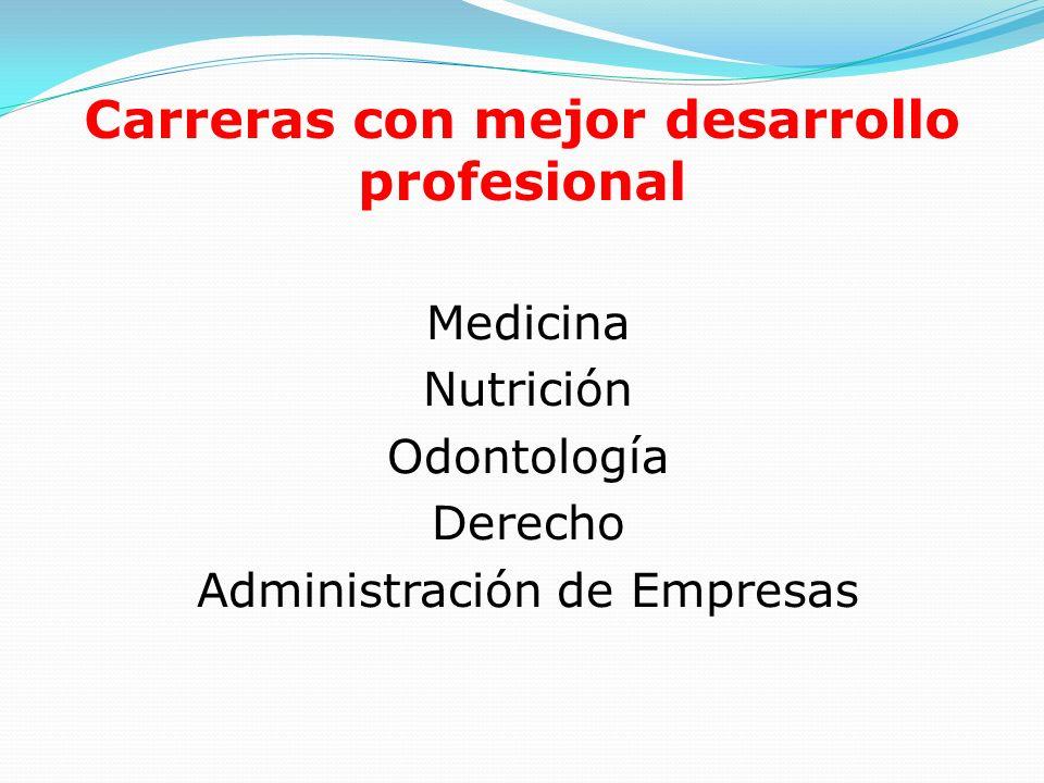 Carreras con mejor desarrollo profesional Medicina Nutrición Odontología Derecho Administración de Empresas