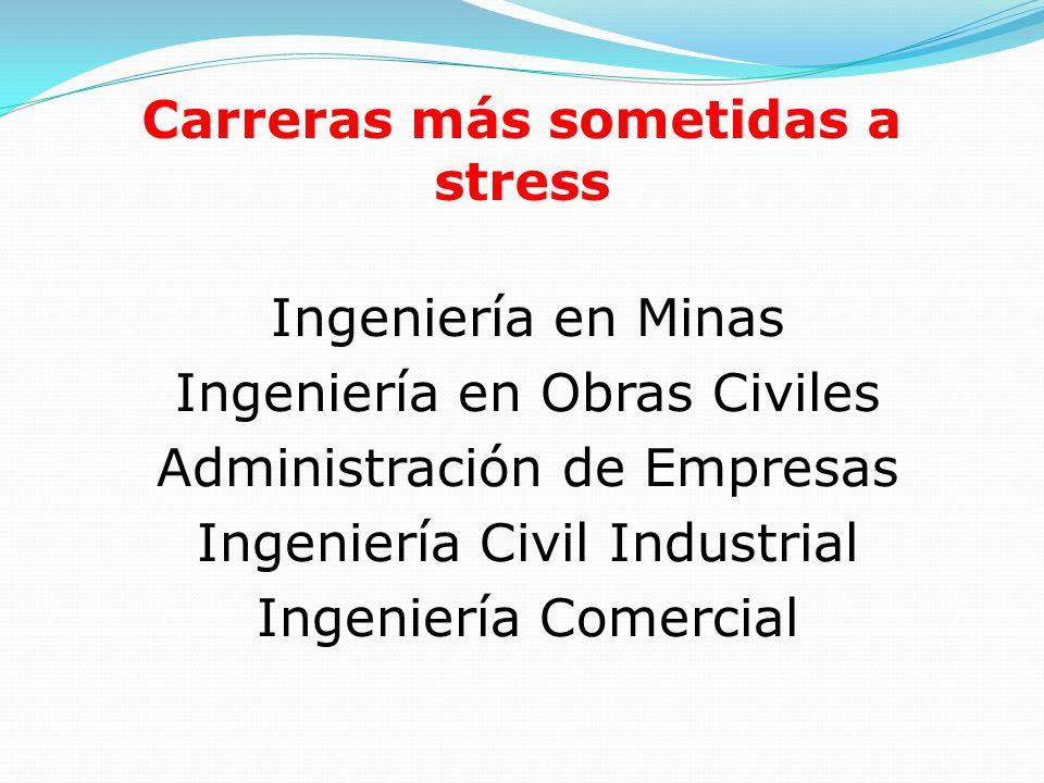 Carreras más sometidas a stress Ingeniería en Minas Ingeniería en Obras Civiles Administración de Empresas Ingeniería Civil Industrial Ingeniería Come