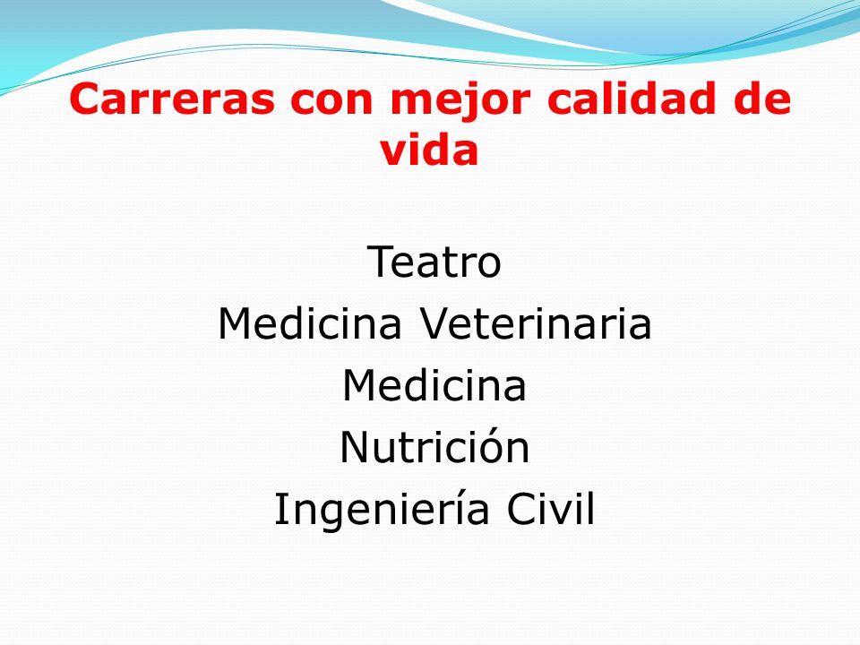 Carreras con mejor calidad de vida Teatro Medicina Veterinaria Medicina Nutrición Ingeniería Civil