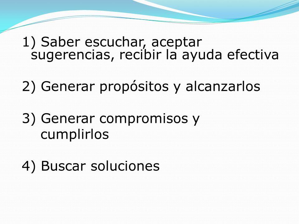 1) Saber escuchar, aceptar sugerencias, recibir la ayuda efectiva 2) Generar propósitos y alcanzarlos 3) Generar compromisos y cumplirlos 4) Buscar so