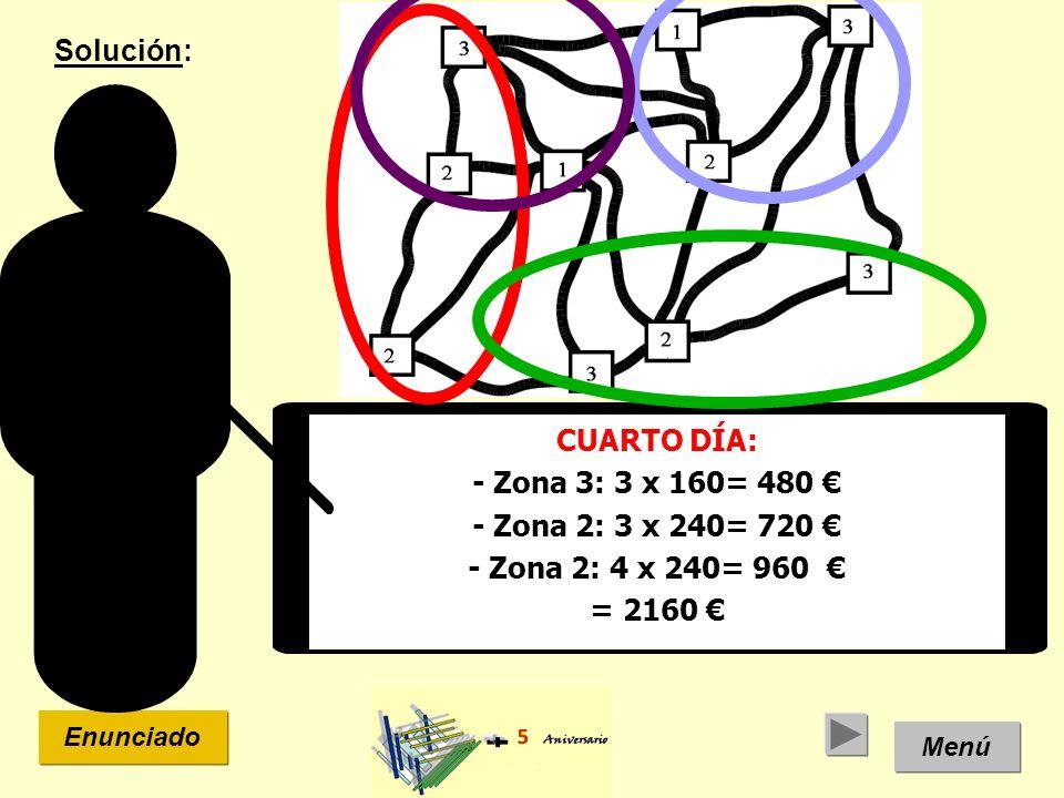 Menú Enunciado CUARTO DÍA: - Zona 3: 3 x 160= 480 - Zona 2: 3 x 240= 720 - Zona 2: 4 x 240= 960 = 2160 Solución: