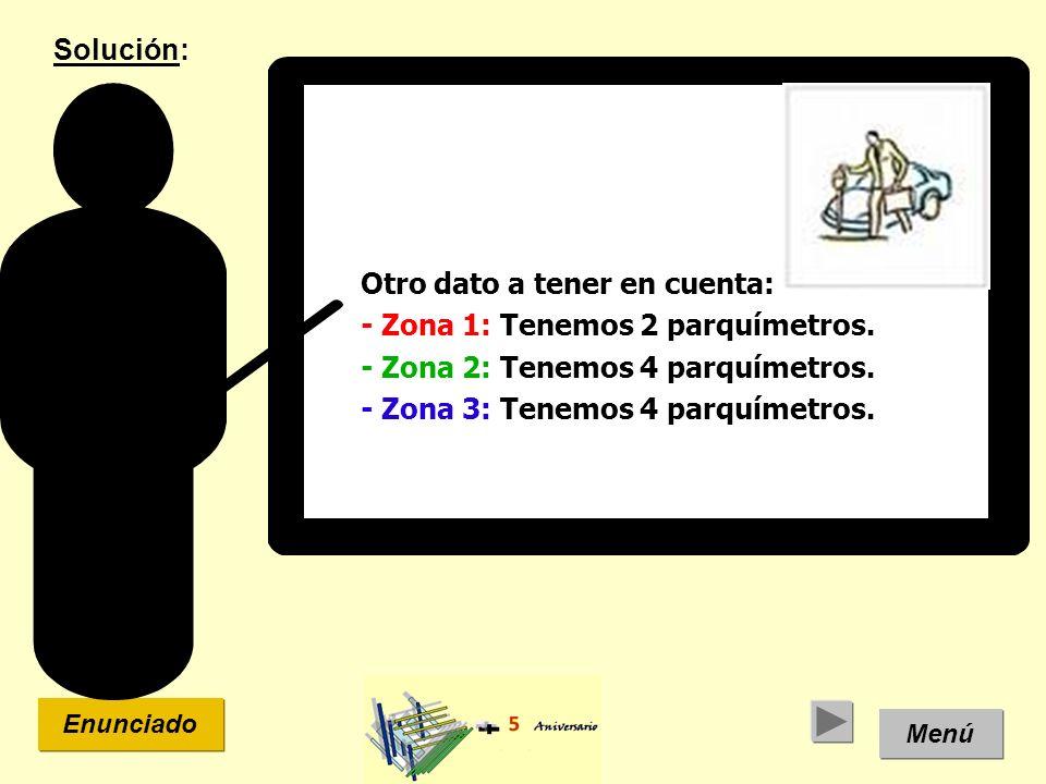 Menú Enunciado Otro dato a tener en cuenta: - Zona 1: Tenemos 2 parquímetros.