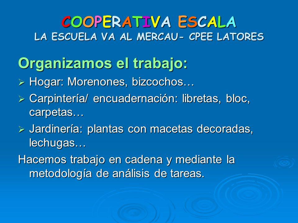 COOPERATIVA ESCALA LA ESCUELA VA AL MERCAU- CPEE LATORES Organizamos el trabajo: Hogar: Morenones, bizcochos… Hogar: Morenones, bizcochos… Carpintería