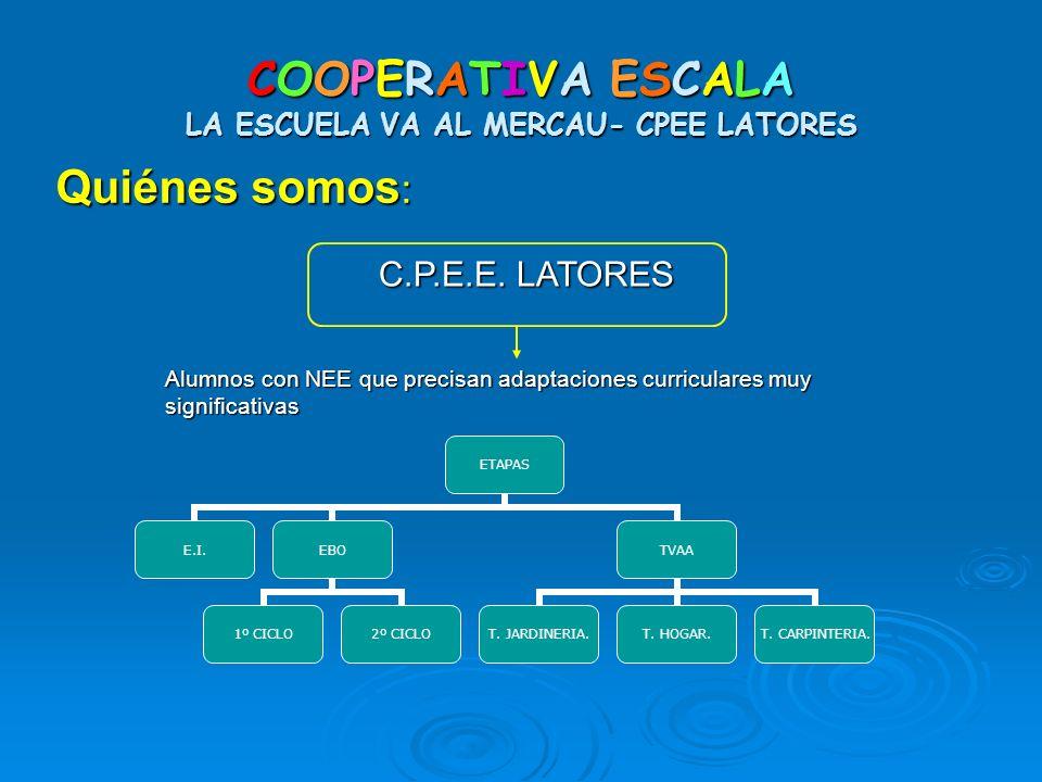 COOPERATIVA ESCALA LA ESCUELA VA AL MERCAU- CPEE LATORES Comunicación.