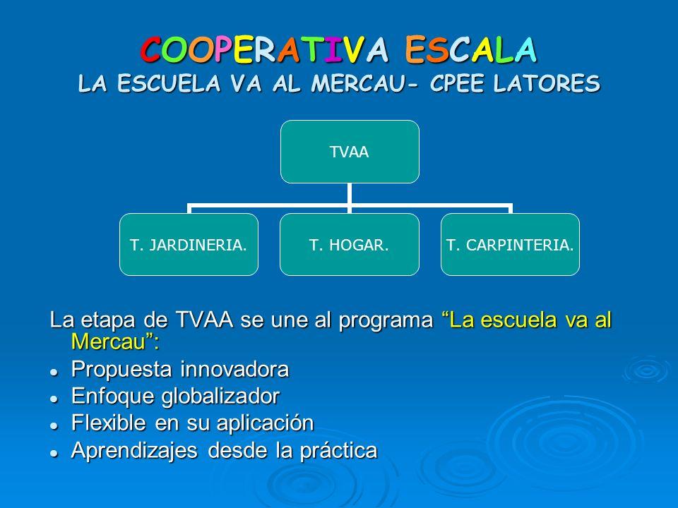 COOPERATIVA ESCALA LA ESCUELA VA AL MERCAU- CPEE LATORES La etapa de TVAA se une al programa La escuela va al Mercau: Propuesta innovadora Propuesta i