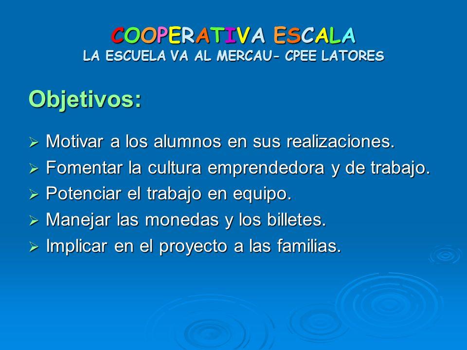 COOPERATIVA ESCALA LA ESCUELA VA AL MERCAU- CPEE LATORES Objetivos: Motivar a los alumnos en sus realizaciones. Motivar a los alumnos en sus realizaci