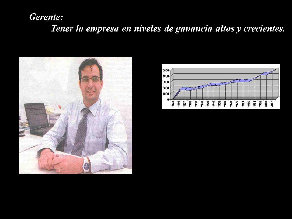 Gerente: Tener la empresa en niveles de ganancia altos y crecientes.
