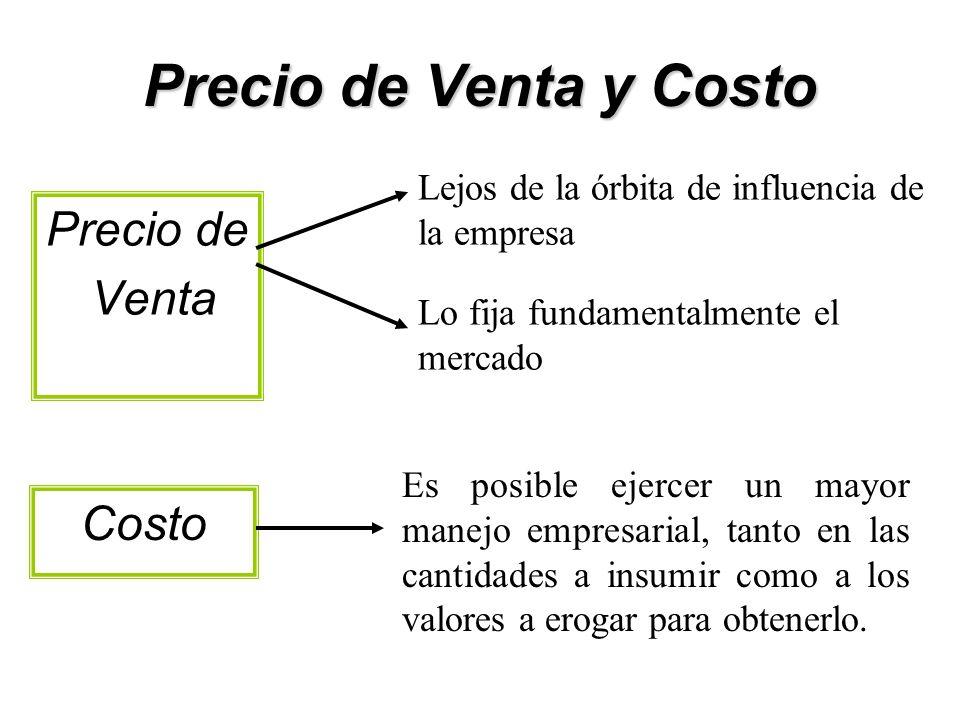 Precio de Venta y Costo Precio de Venta Lejos de la órbita de influencia de la empresa Lo fija fundamentalmente el mercado Costo Es posible ejercer un
