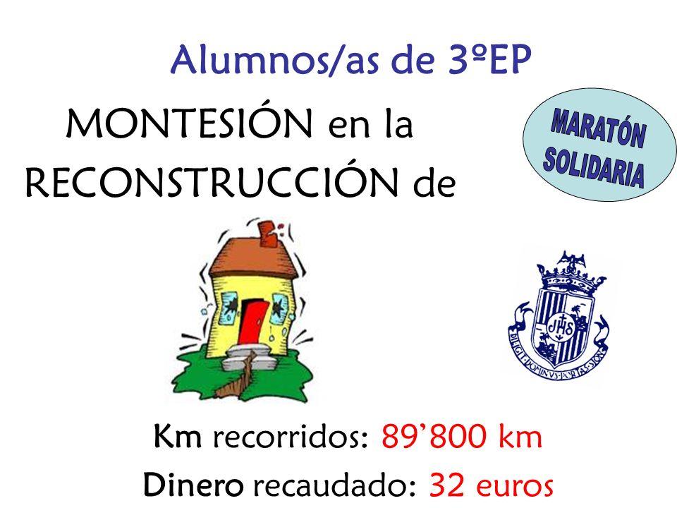 MONTESIÓN en la RECONSTRUCCIÓN de Km recorridos: 89800 km Dinero recaudado: 32 euros Alumnos/as de 3ºEP
