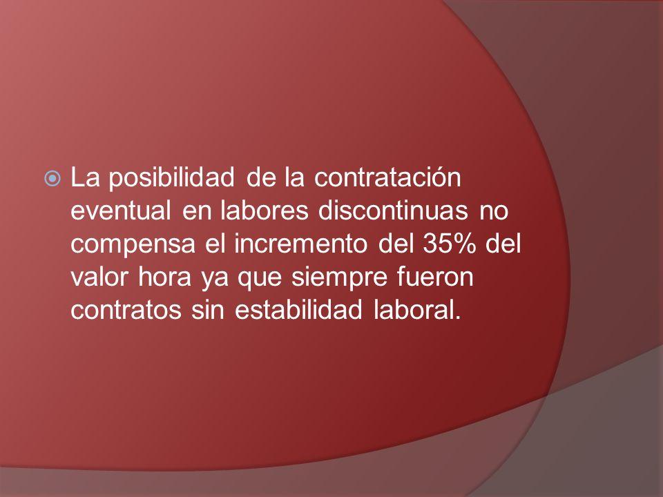 La posibilidad de la contratación eventual en labores discontinuas no compensa el incremento del 35% del valor hora ya que siempre fueron contratos sin estabilidad laboral.