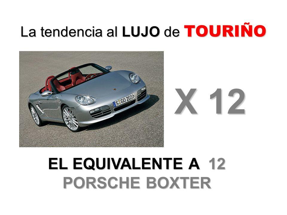 EL EQUIVALENTE A 12 PORSCHE BOXTER La tendencia al LUJO de TOURIÑO X 12