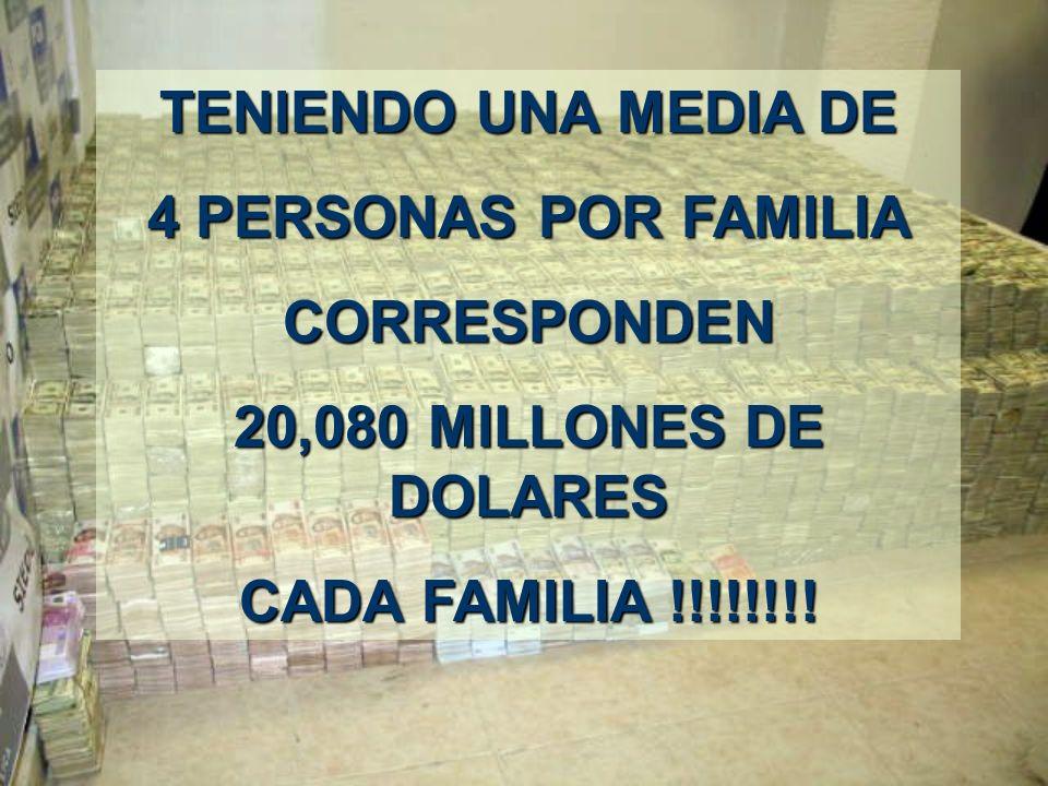 552,000,000,000 de dólares entre 109,955,400 habitantes sale a: 5,020 millones de dólares!! 5,020 millones de dólares!! PARA CADA MEXICANO !!