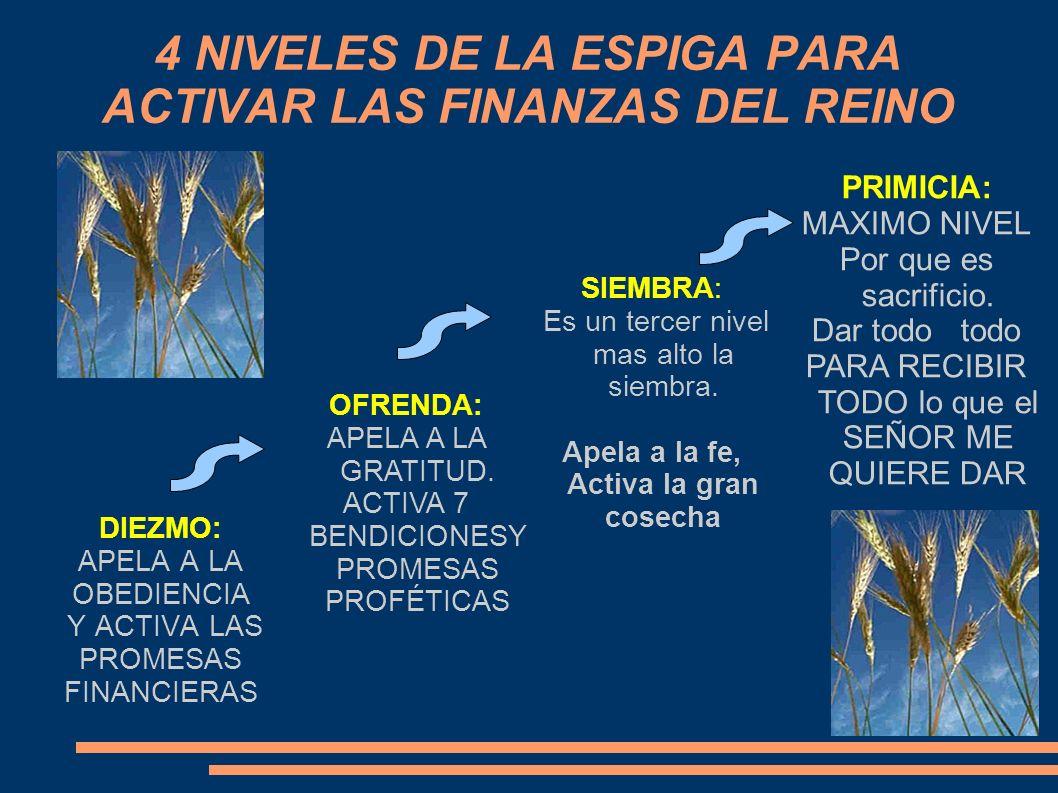 4 NIVELES DE LA ESPIGA PARA ACTIVAR LAS FINANZAS DEL REINO DIEZMO: APELA A LA OBEDIENCIA Y ACTIVA LAS PROMESAS FINANCIERAS OFRENDA: APELA A LA GRATITU