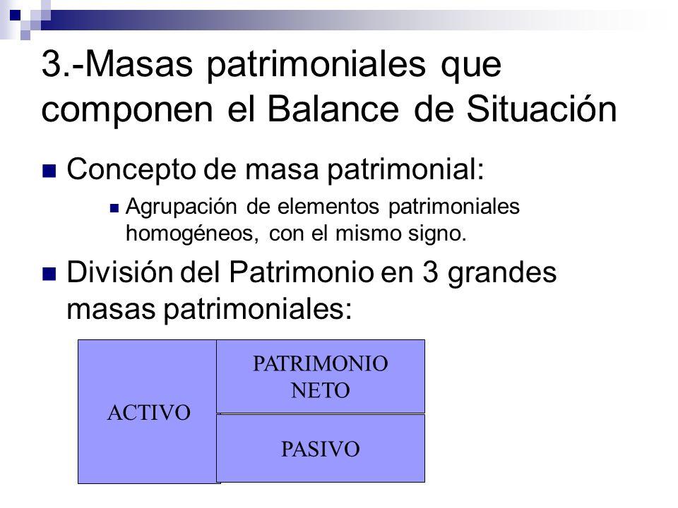 3.-Masas patrimoniales que componen el Balance de Situación Concepto de masa patrimonial: Agrupación de elementos patrimoniales homogéneos, con el mis