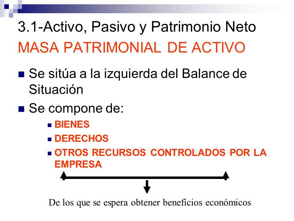 3.1-Activo, Pasivo y Patrimonio Neto MASA PATRIMONIAL DE ACTIVO Se sitúa a la izquierda del Balance de Situación Se compone de: BIENES DERECHOS OTROS