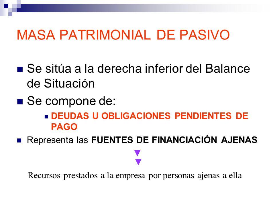 MASA PATRIMONIAL DE PASIVO Se sitúa a la derecha inferior del Balance de Situación Se compone de: DEUDAS U OBLIGACIONES PENDIENTES DE PAGO Representa