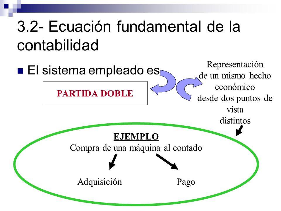 3.2- Ecuación fundamental de la contabilidad El sistema empleado es Representación de un mismo hecho económico desde dos puntos de vista distintos EJE