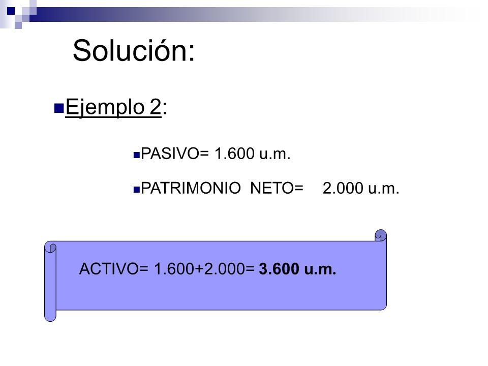 Solución: Ejemplo 2: PASIVO= 1.600 u.m. PATRIMONIO NETO= 2.000 u.m. ACTIVO= 1.600+2.000= 3.600 u.m.