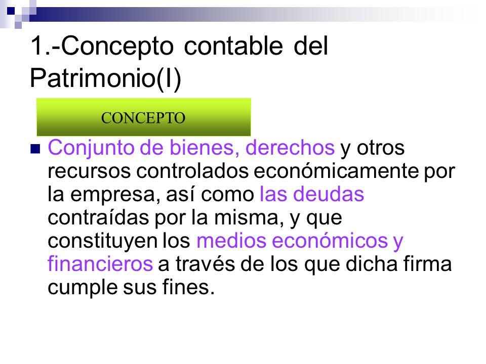 1.-Concepto contable del Patrimonio(I) Conjunto de bienes, derechos y otros recursos controlados económicamente por la empresa, así como las deudas co