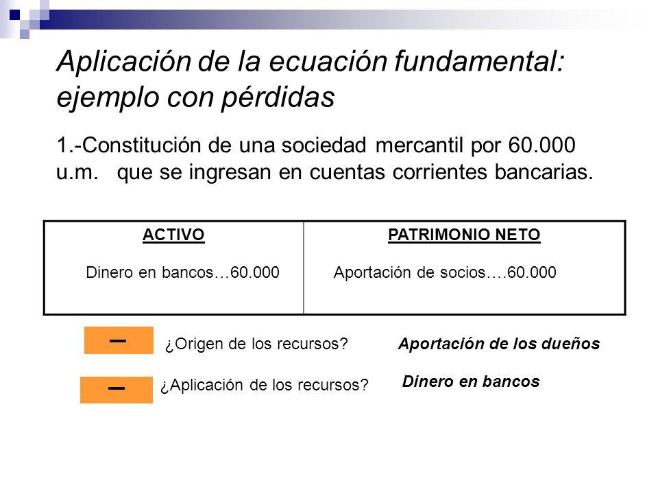 Aplicación de la ecuación fundamental: ejemplo con pérdidas 1.-Constitución de una sociedad mercantil por 60.000 u.m. que se ingresan en cuentas corri