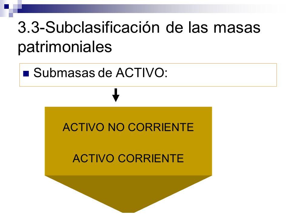 3.3-Subclasificación de las masas patrimoniales Submasas de ACTIVO: ACTIVO NO CORRIENTE ACTIVO CORRIENTE