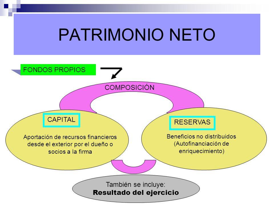PATRIMONIO NETO FONDOS PROPIOS COMPOSICIÓN CAPITAL RESERVAS Aportación de recursos financieros desde el exterior por el dueño o socios a la firma Bene