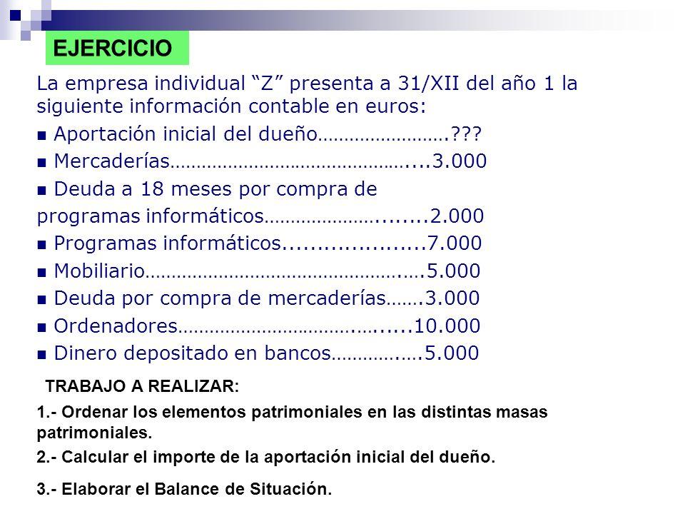 EJERCICIO La empresa individual Z presenta a 31/XII del año 1 la siguiente información contable en euros: Aportación inicial del dueño…………………….??? Mer