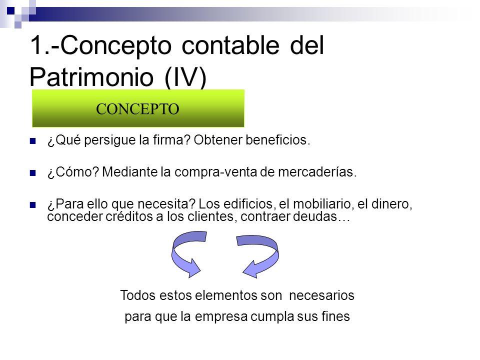 1.-Concepto contable del Patrimonio (IV) ¿Qué persigue la firma? Obtener beneficios. ¿Cómo? Mediante la compra-venta de mercaderías. ¿Para ello que ne