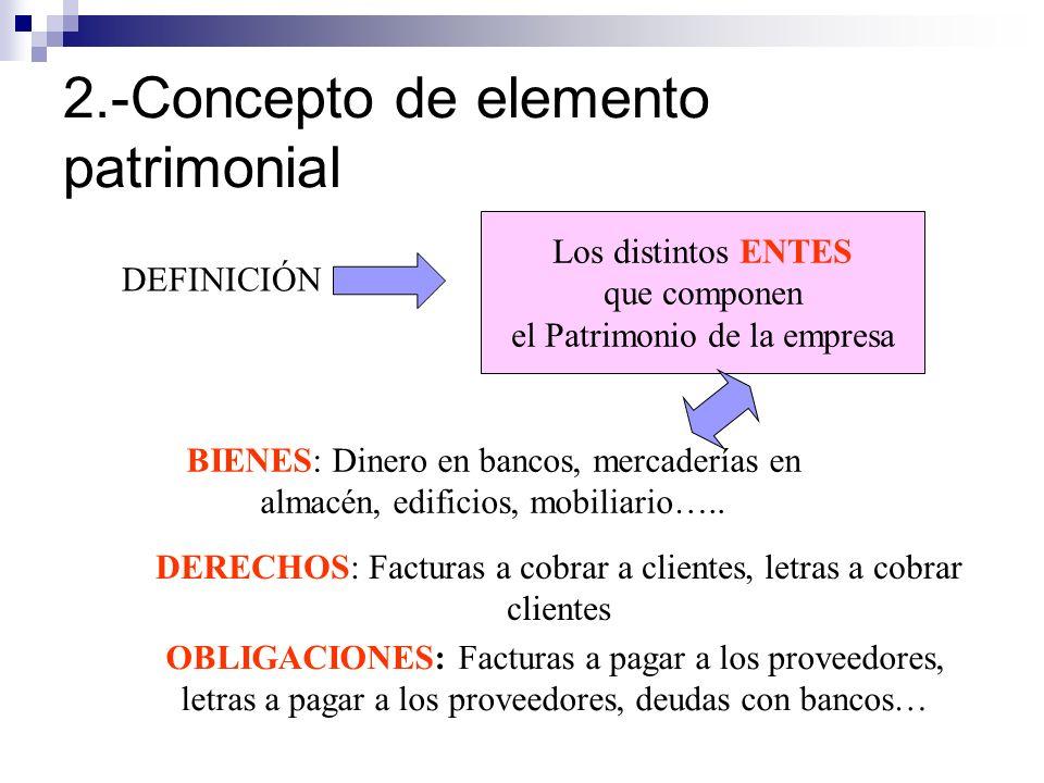 2.-Concepto de elemento patrimonial DEFINICIÓN Los distintos ENTES que componen el Patrimonio de la empresa BIENES: Dinero en bancos, mercaderías en a