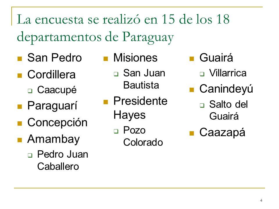 5 Departamentos donde no se realizó la encuesta Boquerón Alto Paraguay Ñeembucú