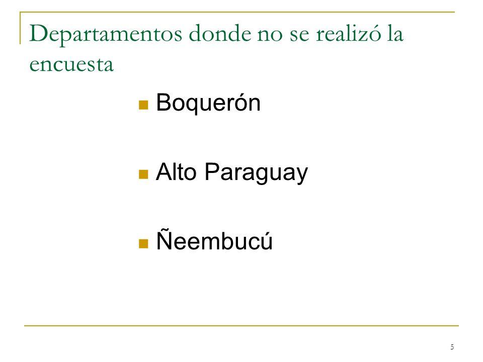 36 Ingreso Familiar Mensual en Paraguay Población adulta Receptores de remesas