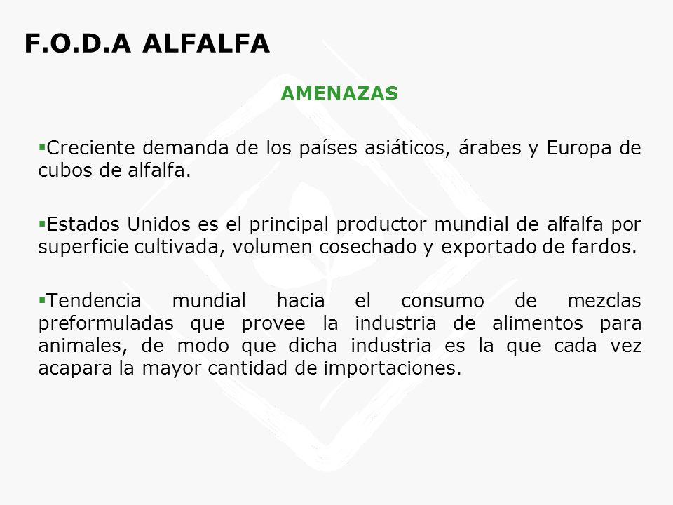 VENTAJAS PELLETS Y CUBOS DE ALFALFA DESHIDRATADA CON RESPECTO A USO DE FARDOS O ROLLOS Facilidad y limpieza para el suministro.
