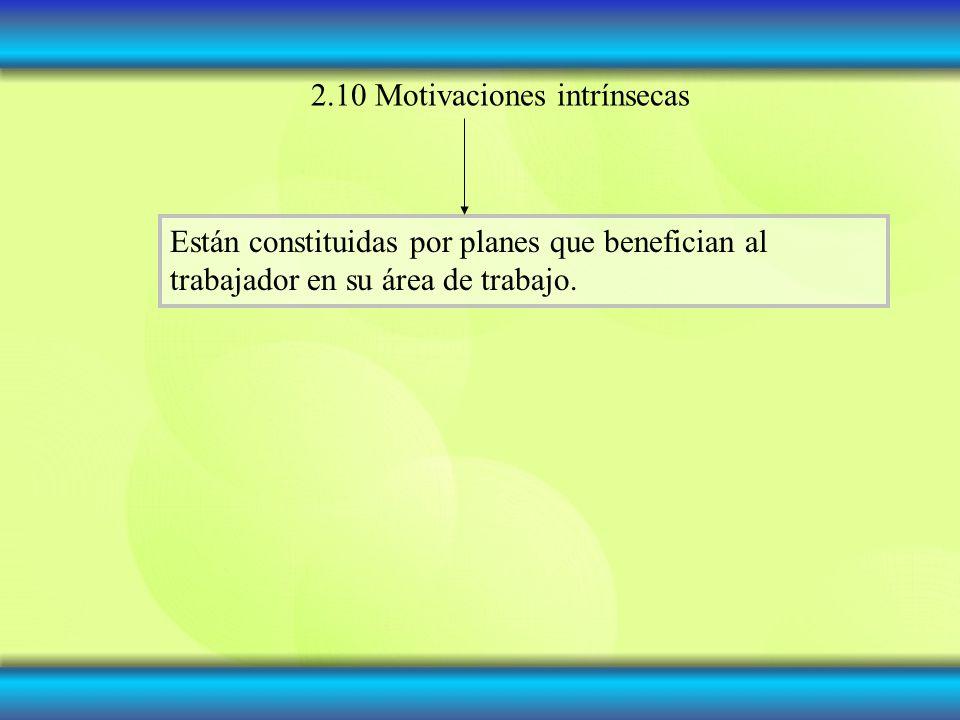 2.10 Motivaciones intrínsecas Están constituidas por planes que benefician al trabajador en su área de trabajo.