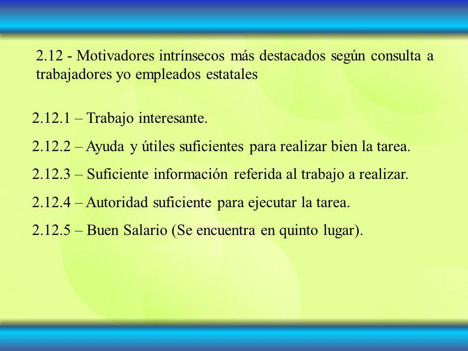 2.12 - Motivadores intrínsecos más destacados según consulta a trabajadores yo empleados estatales 2.12.1 – Trabajo interesante.