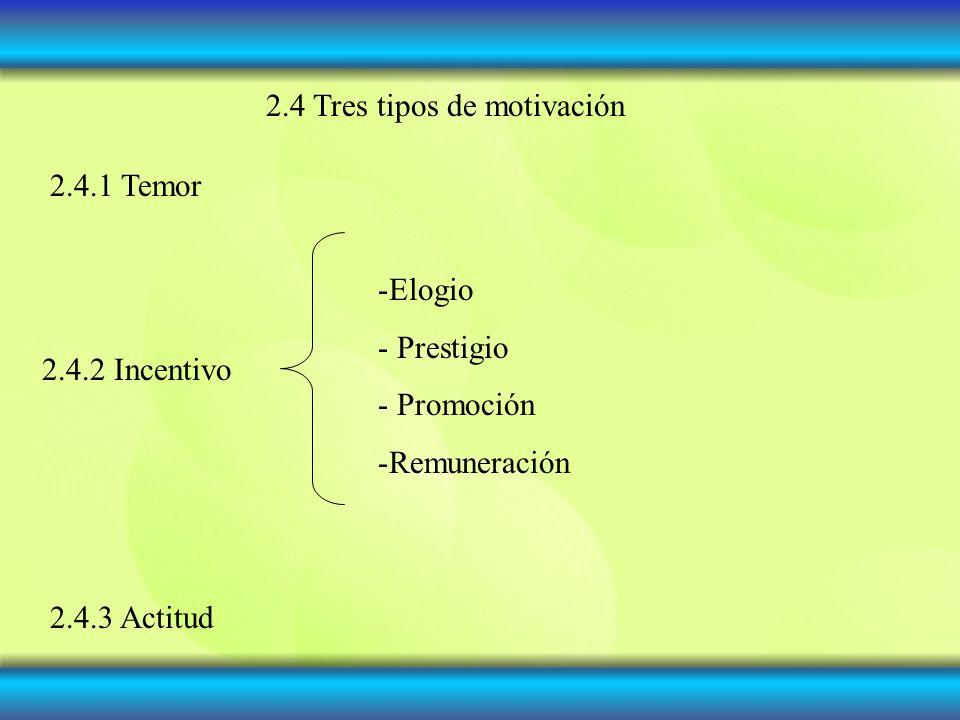 2.4 Tres tipos de motivación 2.4.1 Temor 2.4.2 Incentivo -Elogio - Prestigio - Promoción -Remuneración 2.4.3 Actitud