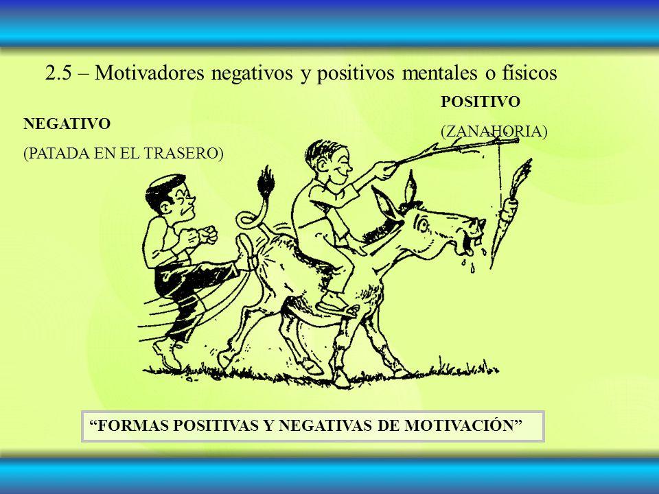 2.5 – Motivadores negativos y positivos mentales o físicos NEGATIVO (PATADA EN EL TRASERO) POSITIVO (ZANAHORIA) FORMAS POSITIVAS Y NEGATIVAS DE MOTIVACIÓN