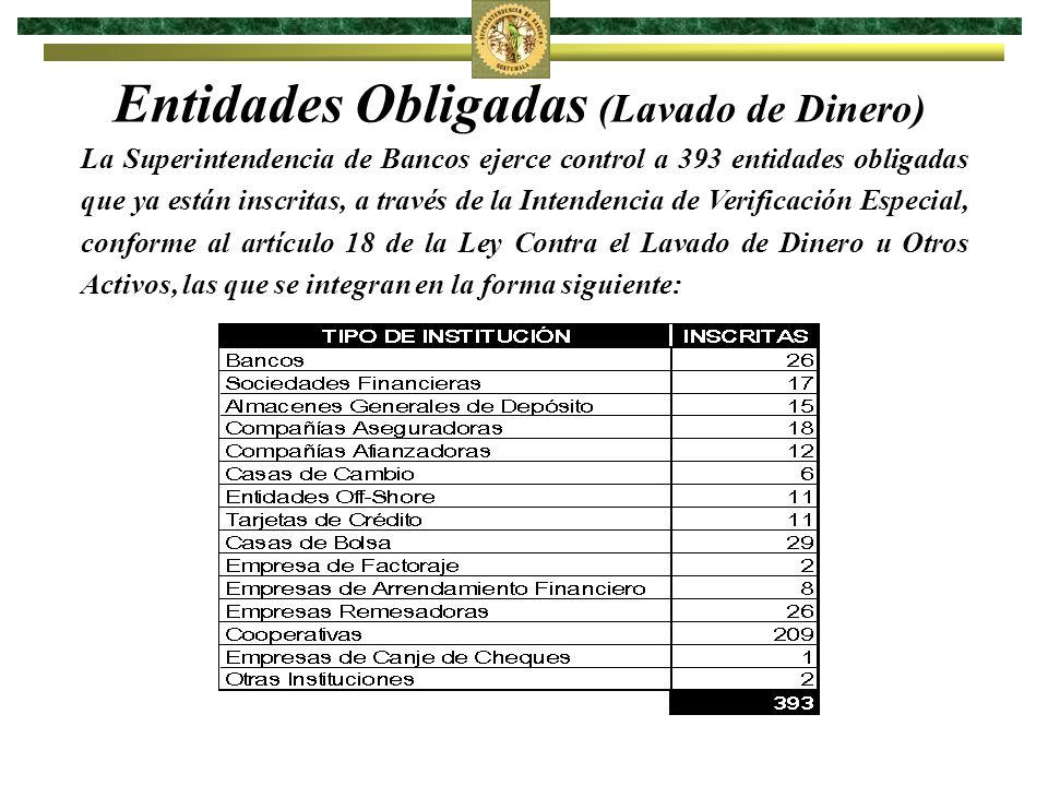 La Superintendencia de Bancos ejerce control a 393 entidades obligadas que ya están inscritas, a través de la Intendencia de Verificación Especial, co