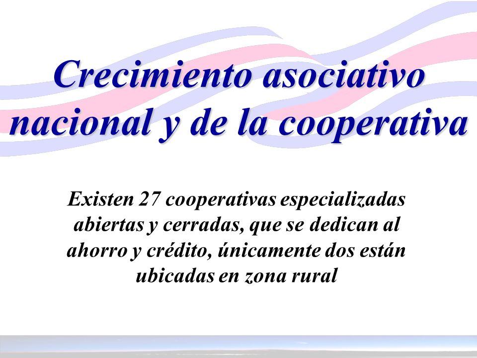 Crecimiento asociativo nacional y de la cooperativa Existen 27 cooperativas especializadas abiertas y cerradas, que se dedican al ahorro y crédito, ún