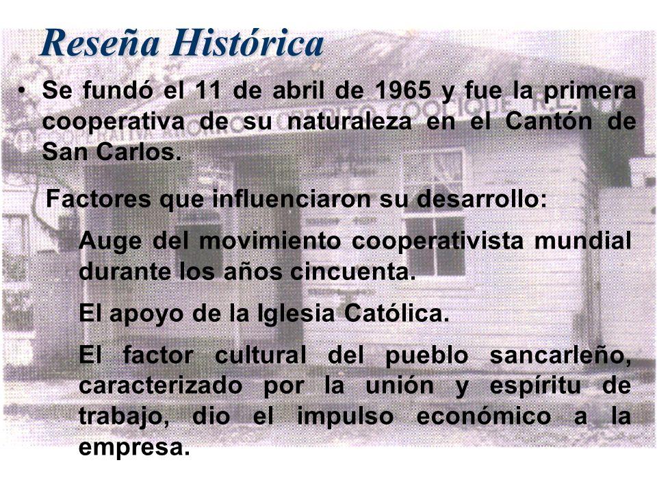 Reseña Histórica Se fundó el 11 de abril de 1965 y fue la primera cooperativa de su naturaleza en el Cantón de San Carlos. Factores que influenciaron