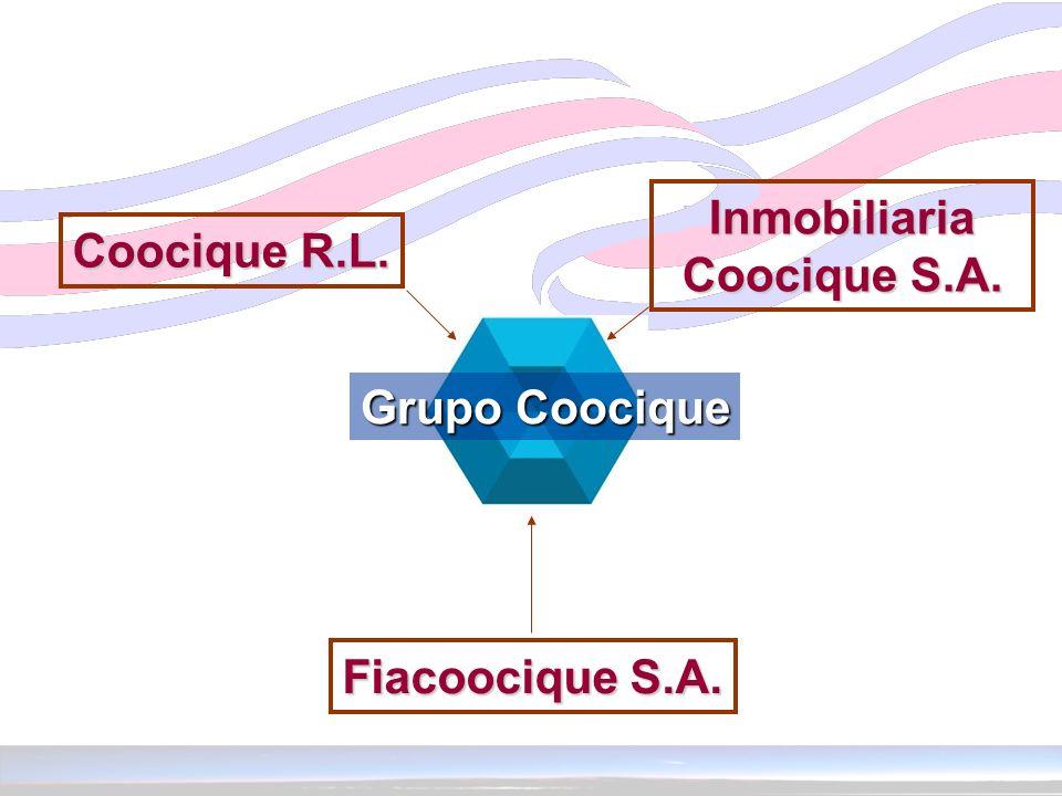 Coocique R.L. Coocique R.L. Fiacoocique S.A. Fiacoocique S.A. Grupo Coocique Grupo Coocique Inmobiliaria Coocique S.A. Coocique S.A.