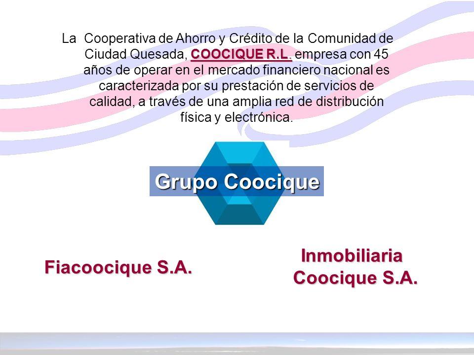 COOCIQUE R.L. La Cooperativa de Ahorro y Crédito de la Comunidad de Ciudad Quesada, COOCIQUE R.L. empresa con 45 años de operar en el mercado financie