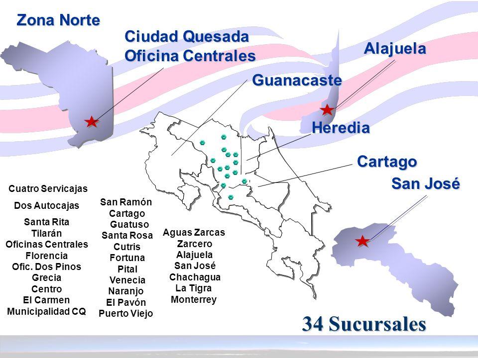 Zona Norte Ciudad Quesada Oficina Centrales Alajuela San José 34 Sucursales Guanacaste Heredia Cartago Cuatro Servicajas Dos Autocajas Santa Rita Tila
