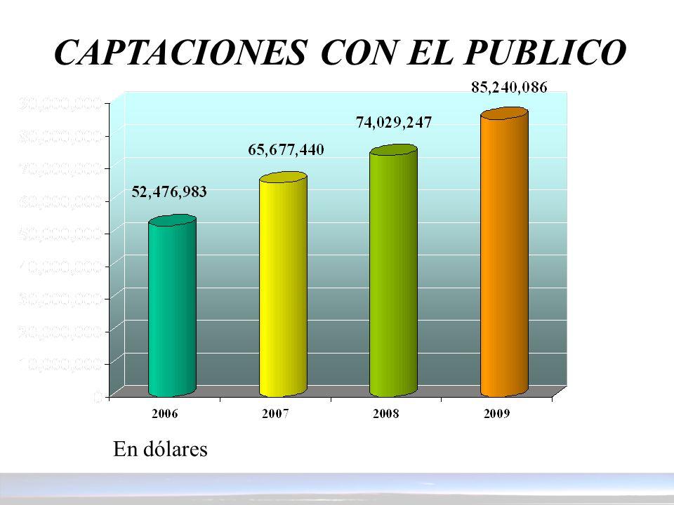 CAPTACIONES CON EL PUBLICO En dólares