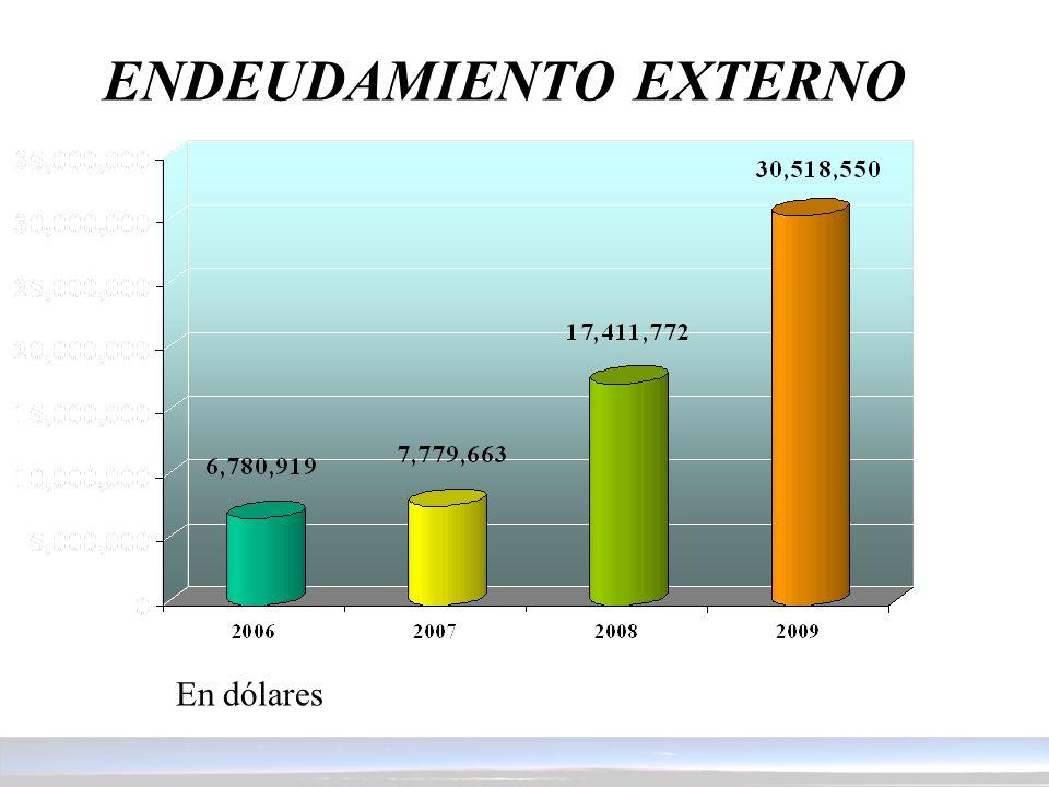 ENDEUDAMIENTO EXTERNO En dólares