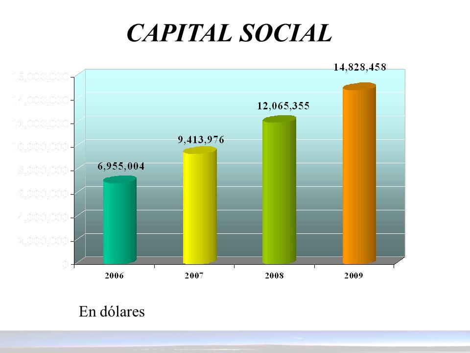 CAPITAL SOCIAL En dólares