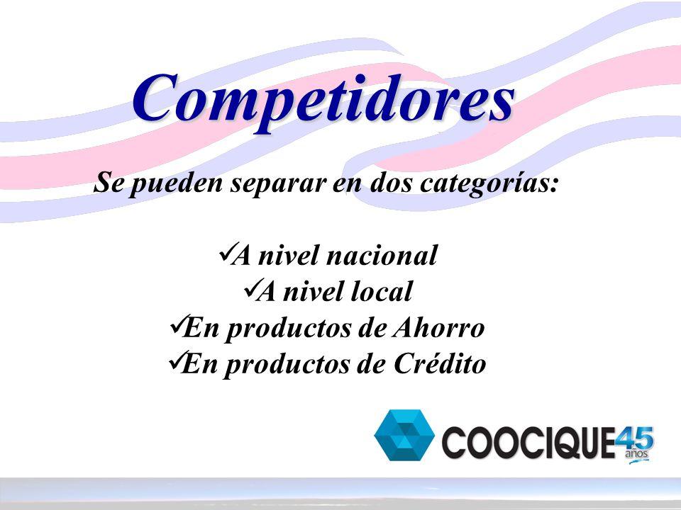 Competidores Se pueden separar en dos categorías: A nivel nacional A nivel local En productos de Ahorro En productos de Crédito