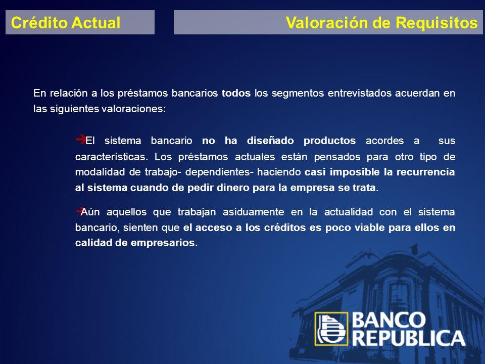 Crédito ActualValoración de Requisitos En relación a los préstamos bancarios todos los segmentos entrevistados acuerdan en las siguientes valoraciones: El sistema bancario no ha diseñado productos acordes a sus características.